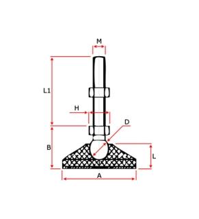 Standard Adjustable feet diagram.jpg